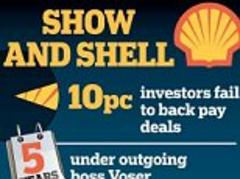Pay protest stings Shell chief executive Peter Voser