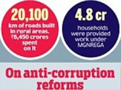 The UPA report card: As UPA turns nine today, here's what it thinks it has achieved